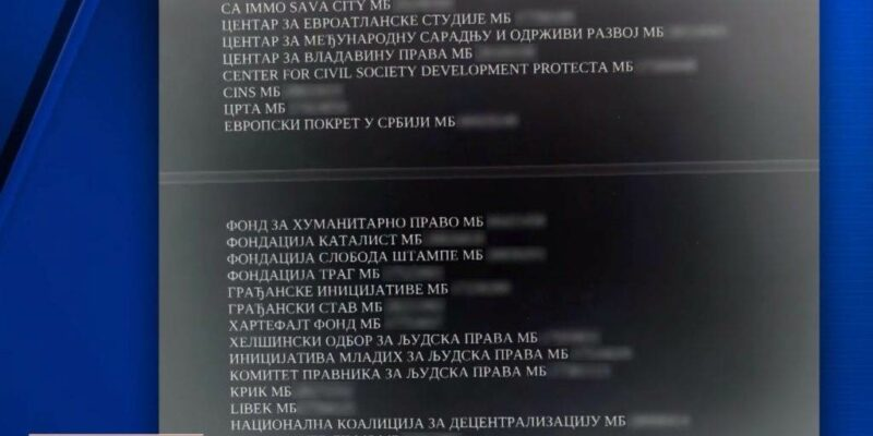 safejournalists:-novinari/ke-i-mediji-u-srbiji-pod-ozbiljnim-pritiscima