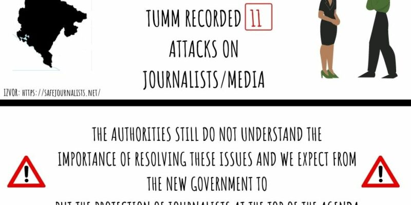 montenegrin-journalists-celebrate-150-years-of-journalism